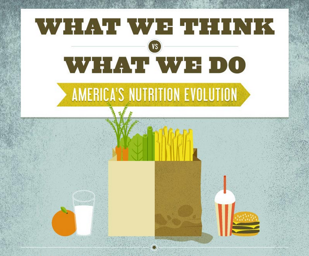 Shawn Johnson's The Body Department - America's Nutrition Evolution