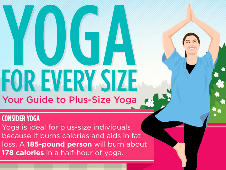 Shawn Johnson's The Body Department - Yoga for Every Size