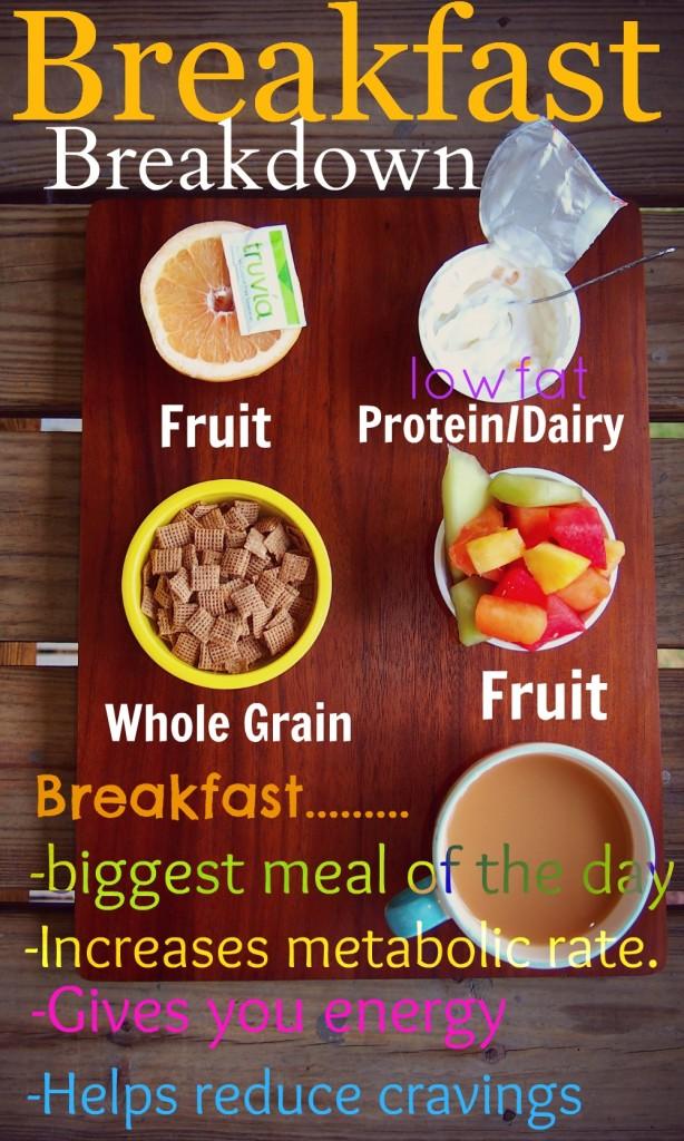 Shawn Johnson's the body department - breakfast breakdown